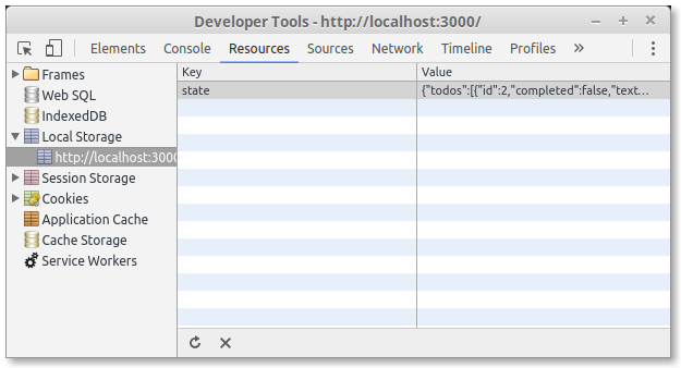 We Can Confirm Whether Our Data Is Being Persisted To Local Storage By Checking The Resources Panel In Chrome Devtools And Selecting From